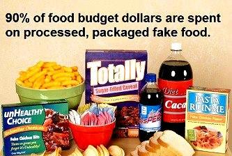 fakefoods