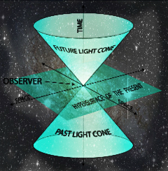 an overview of the phenomenon of space and time in the theory of relativity In contrast, relativity theory still retains the classical unit model in which  the  space-time description neutrally assigns relation to phenomena that are not.